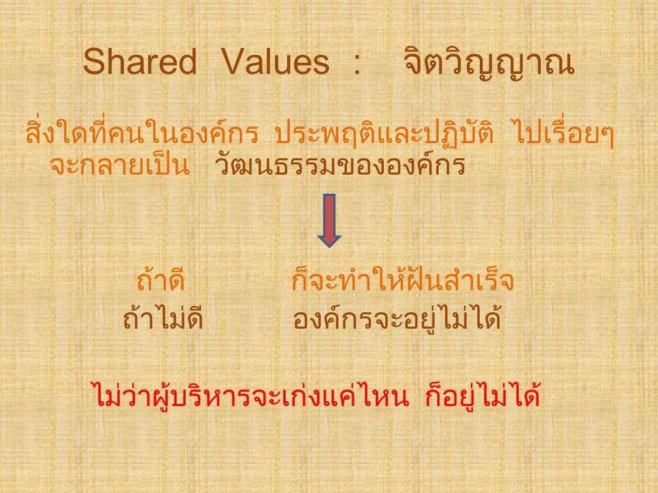 Shared Values : จิตวิญญาณ สิ่งใดที่คนในองค์กร ประพฤติและปฏิบัติ ไปเรื่อยๆ จะกลายเป็น วัฒนธรรมขององค์กร ถ้าดี ก็จะทำให้ฝันสำเร็จ ถ้าไม่ดี องค์กรจะอยู่ไ