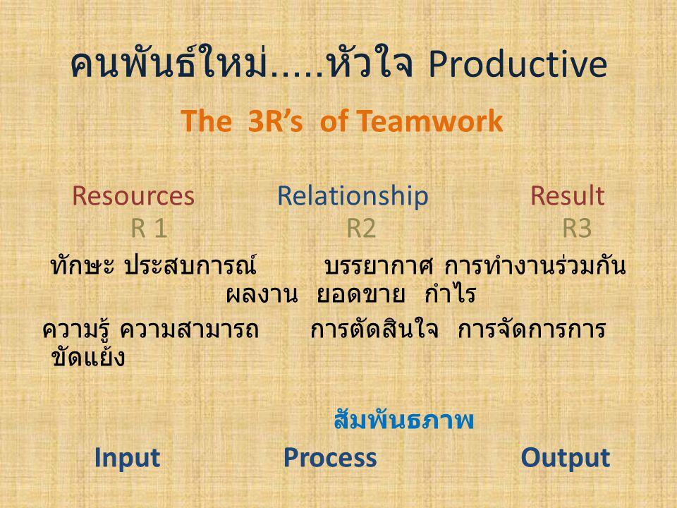 คนพันธ์ใหม่..... หัวใจ Productive The 3R's of Teamwork Resources Relationship Result R 1 R2 R3 ทักษะ ประสบการณ์ บรรยากาศ การทำงานร่วมกัน ผลงาน ยอดขาย