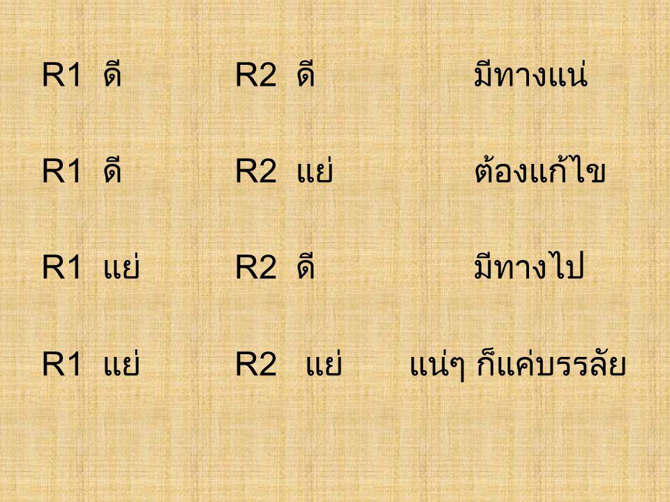 R1 ดี R2 ดี มีทางแน่ R1 ดี R2 แย่ ต้องแก้ไข R1 แย่ R2 ดี มีทางไป R1 แย่ R2 แย่ แน่ๆ ก็แค่บรรลัย