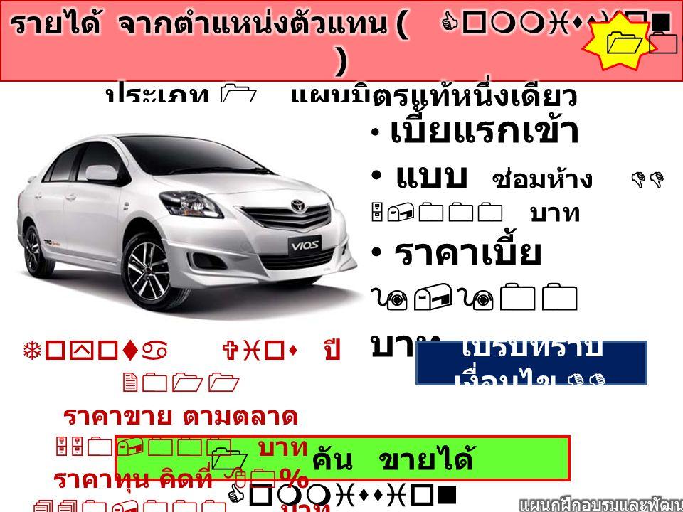 10% เบี้ยแรกเข้า แบบ ซ่อมห้าง DD 5,000 บาท ราคาเบี้ย 9,900 บาท 1 คัน ขายได้ Commission 874 บาท Toyota Vios ปี 2011 ราคาขาย ตามตลาด 550,000 บาท ราคาทุน คิดที่ 80% 440,000 บาท ใบรับทราบ เงื่อนไข DD
