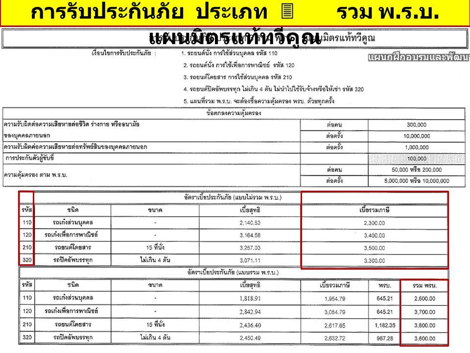 14% ราคาเบี้ย 2,600 บาท 1 คัน ขายได้ Commission 394.40 บาท