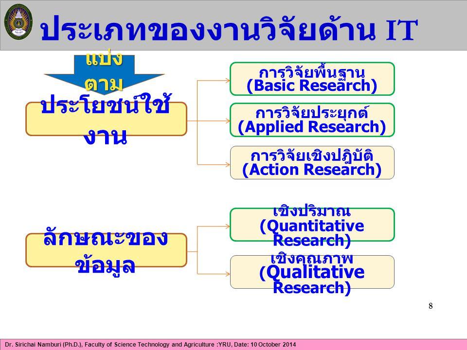 Dr. Sirichai Namburi (Ph.D.), Faculty of Science Technology and Agriculture :YRU, Date: 10 October 2014 ประเภทของงานวิจัยด้าน IT 8 ประโยชน์ ใช้ งาน กา