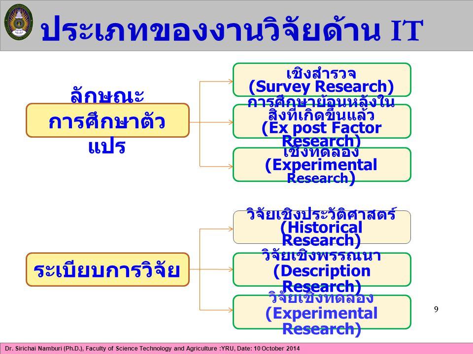 Dr. Sirichai Namburi (Ph.D.), Faculty of Science Technology and Agriculture :YRU, Date: 10 October 2014 ประเภทของงานวิจัยด้าน IT 9 ลักษณะ การศึกษาตัว