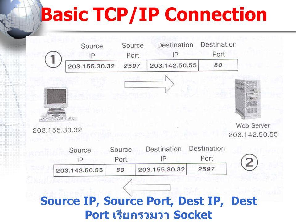 Basic TCP/IP Connection Source IP, Source Port, Dest IP, Dest Port เรียกรวมว่า Socket