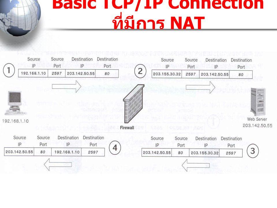 Basic TCP/IP Connection ที่มีการ NAT