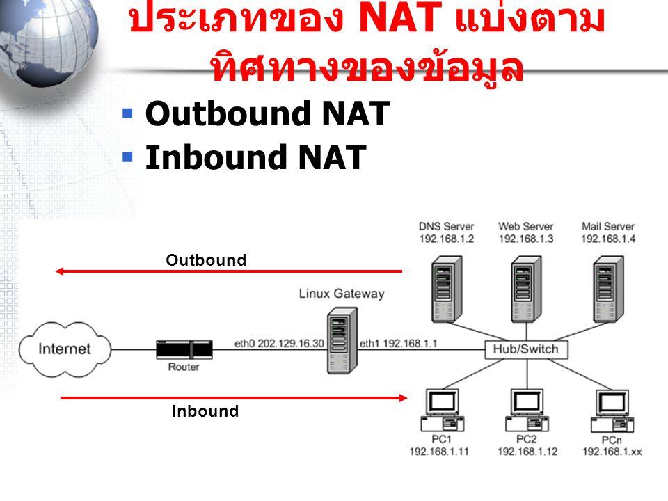 ประเภทของ NAT แบ่งตาม ทิศทางของข้อมูล  Outbound NAT  Inbound NAT Outbound Inbound