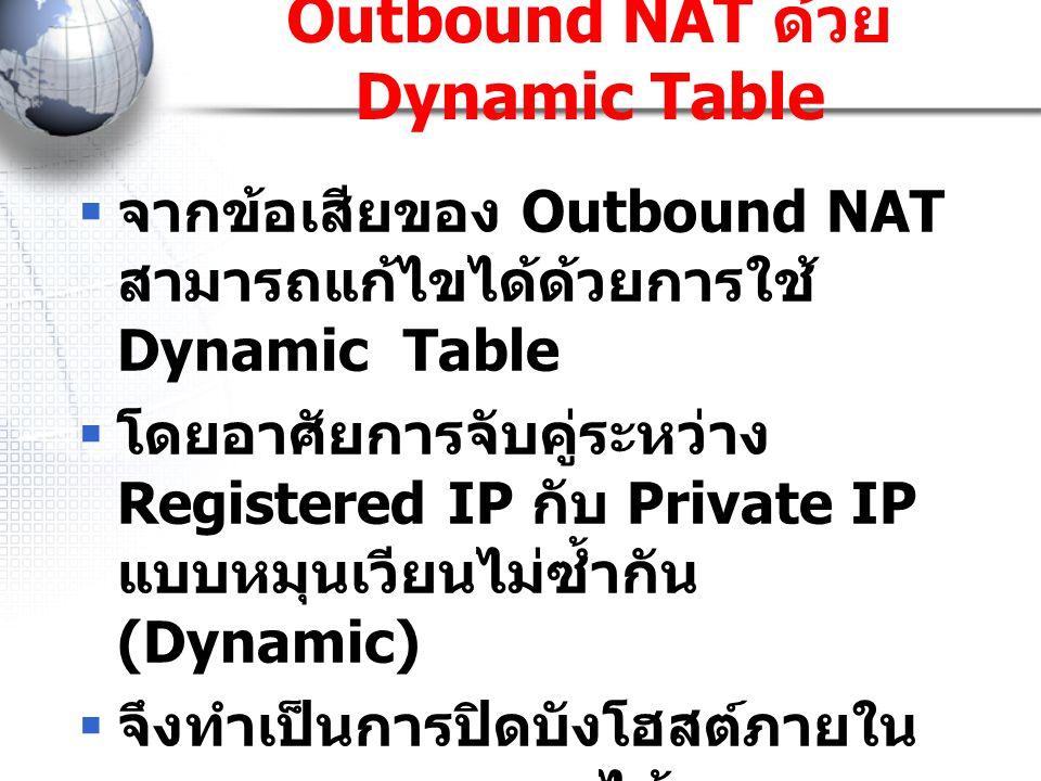 Outbound NAT ด้วย Dynamic Table  จากข้อเสียของ Outbound NAT สามารถแก้ไขได้ด้วยการใช้ Dynamic Table  โดยอาศัยการจับคู่ระหว่าง Registered IP กับ Priva