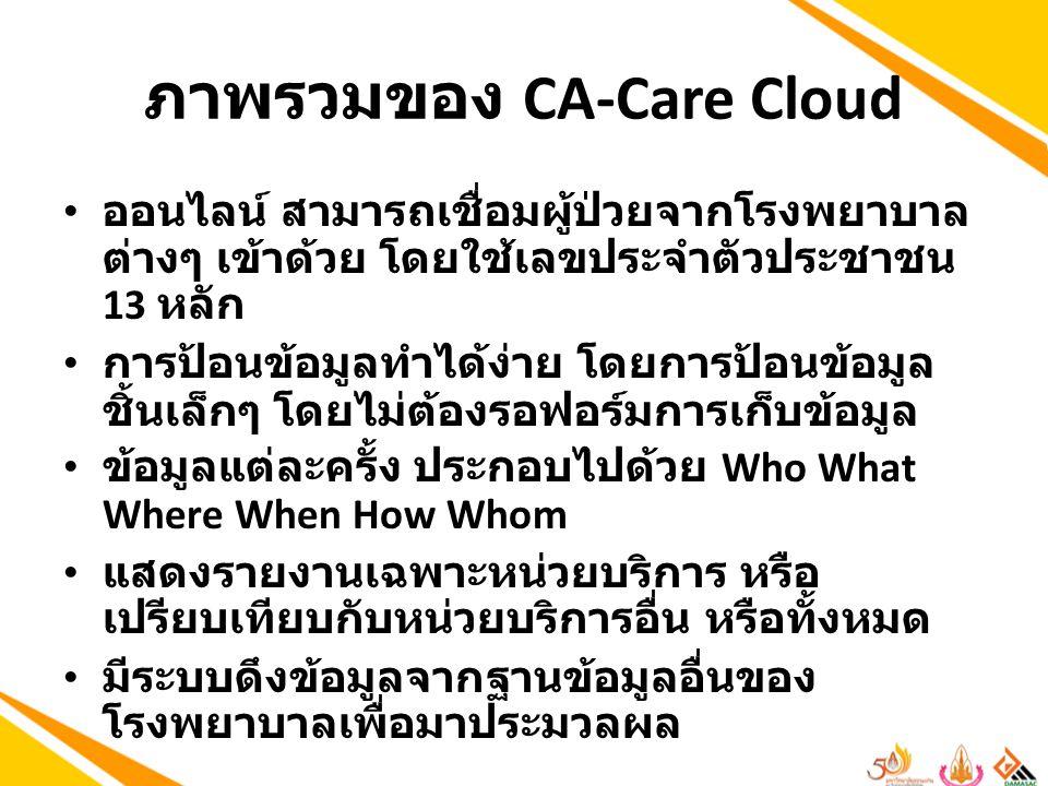ภาพรวมของ CA-Care Cloud ออนไลน์ สามารถเชื่อมผู้ป่วยจากโรงพยาบาล ต่างๆ เข้าด้วย โดยใช้เลขประจำตัวประชาชน 13 หลัก การป้อนข้อมูลทำได้ง่าย โดยการป้อนข้อมูล ชิ้นเล็กๆ โดยไม่ต้องรอฟอร์มการเก็บข้อมูล ข้อมูลแต่ละครั้ง ประกอบไปด้วย Who What Where When How Whom แสดงรายงานเฉพาะหน่วยบริการ หรือ เปรียบเทียบกับหน่วยบริการอื่น หรือทั้งหมด มีระบบดึงข้อมูลจากฐานข้อมูลอื่นของ โรงพยาบาลเพื่อมาประมวลผล