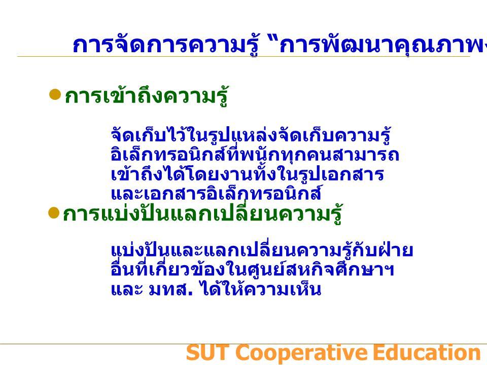 การจัดการความรู้ การพัฒนาคุณภาพงานสหกิจศึกษา การเรียนรู้ ความรู้ในระบบการพัฒนาคุณภาพ งานสหกิจศึกษาที่ได้รับการจัดการ แล้วได้นำไปใช้ประโยชน์ในการ ดำเนินงานสหกิจศึกษา SUT Cooperative Education