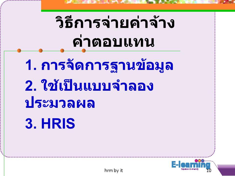 hrm by it10 วิธีการจ่ายค่าจ้าง ค่าตอบแทน 1. การจัดการฐานข้อมูล 2. ใช้เป็นแบบจำลอง ประมวลผล 3. HRIS
