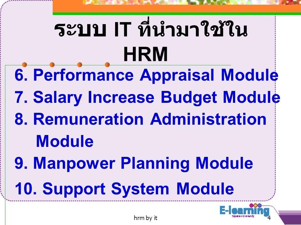hrm by it5 ข้อมูลที่จำเป็นในการจ้าง งาน 1.ภารกิจของบริษัท 2.