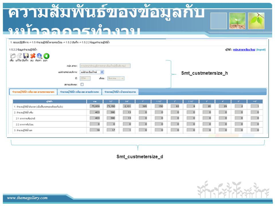 www.themegallery.com ความสัมพันธ์ของข้อมูลกับ หน้าจอการทำงาน Smt_custmetersize_h Smt_custmetersize_d