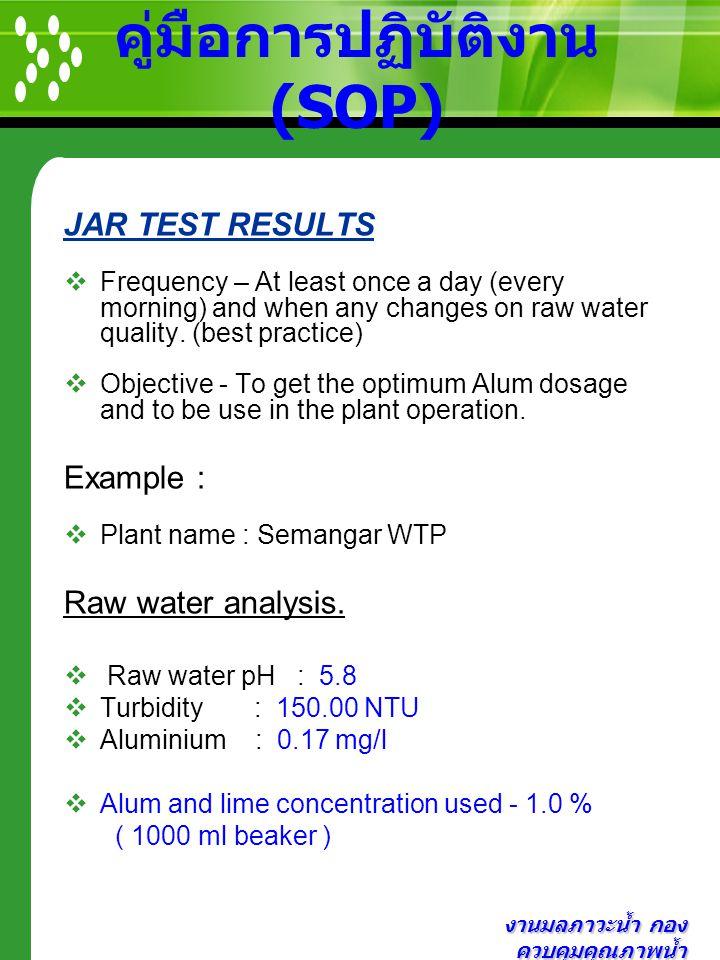 งานมลภาวะน้ำ กอง ควบคุมคุณภาพน้ำ คู่มือการปฏิบัติงาน (SOP) JAR TEST RESULTS  Frequency – At least once a day (every morning) and when any changes on