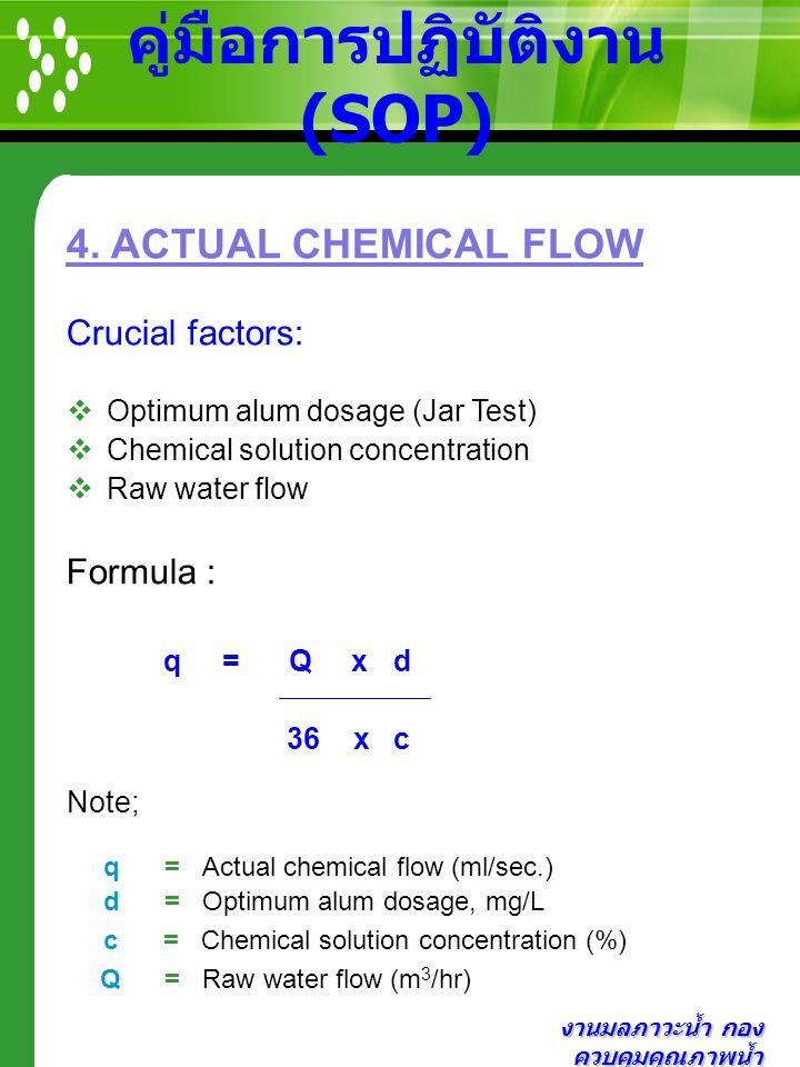 งานมลภาวะน้ำ กอง ควบคุมคุณภาพน้ำ คู่มือการปฏิบัติงาน (SOP) 4. ACTUAL CHEMICAL FLOW Crucial factors:  Optimum alum dosage (Jar Test)  Chemical soluti