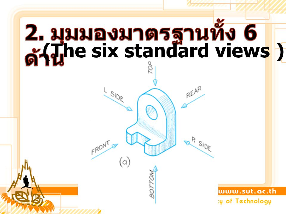 (The six standard views )