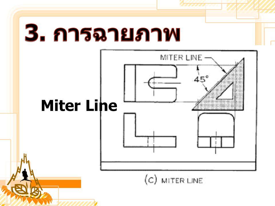 Miter Line