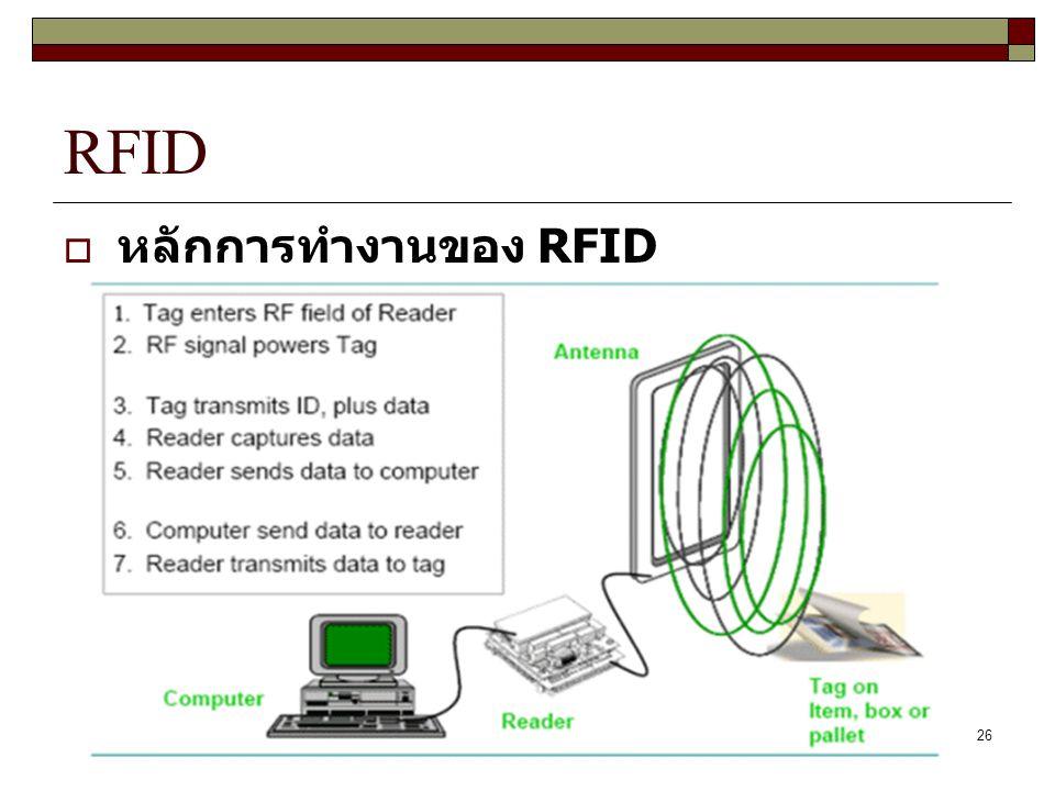 26 RFID  หลักการทำงานของ RFID