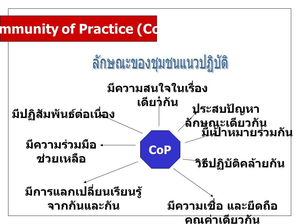 CoP ประสบปัญหา ลักษณะเดียวกัน มีความสนใจในเรื่อง เดียวกัน มีเป้าหมายร่วมกัน มีปฏิสัมพันธ์ต่อเนื่อง มีความร่วมมือ ช่วยเหลือ มีการแลกเปลี่ยนเรียนรู้ จากกันและกัน มีความเชื่อ และยึดถือ คุณค่าเดียวกัน วิธีปฏิบัติคล้ายกัน Community of Practice (CoP)