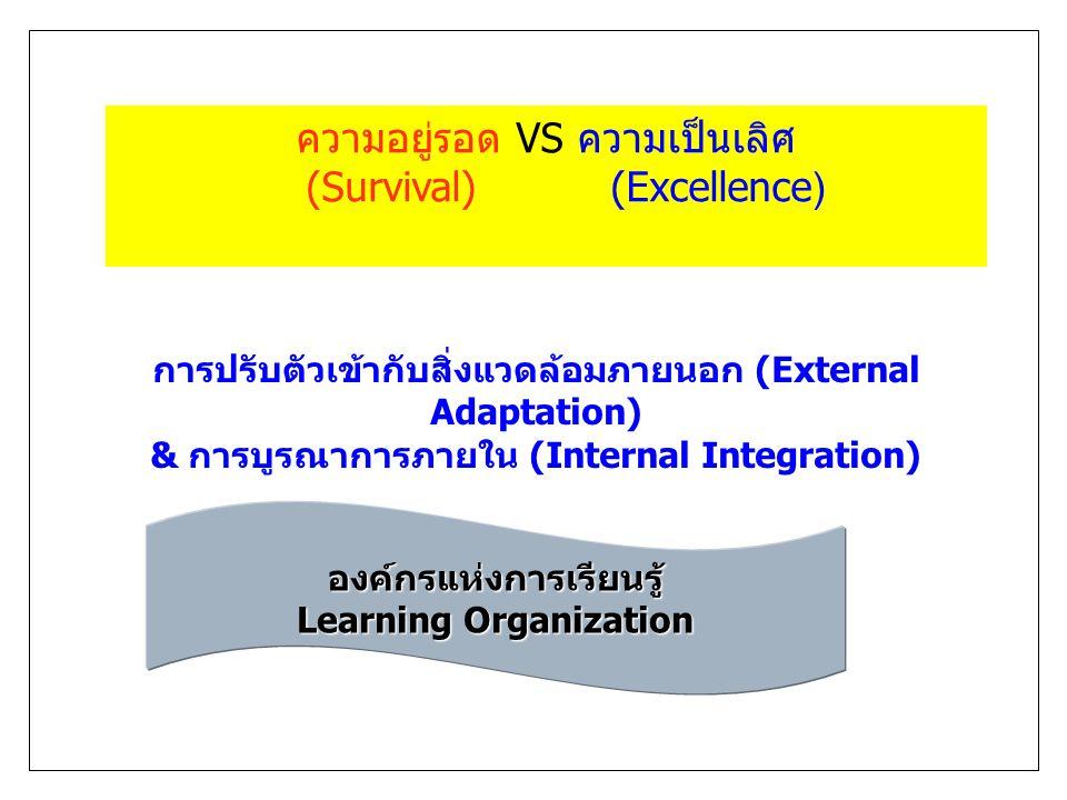 ความอยู่รอด VS ความเป็นเลิศ (Survival) (Excellence ) การปรับตัวเข้ากับสิ่งแวดล้อมภายนอก (External Adaptation) & การบูรณาการภายใน (Internal Integration) องค์กรแห่งการเรียนรู้ Learning Organization