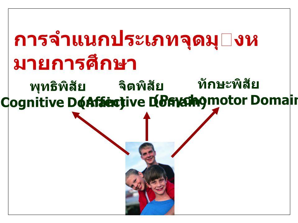 การจําแนกประเภทจุดมุงห มายการศึกษา พุทธิพิสัย (Cognitive Domain) จิตพิสัย (Affective Domain) ทักษะพิสัย (Psychomotor Domain)
