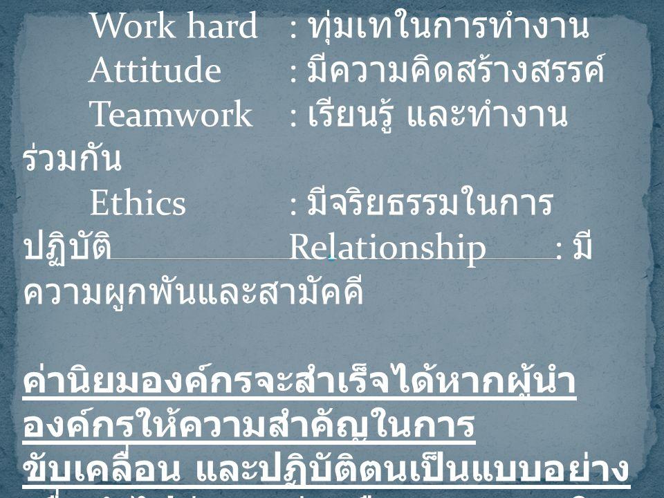 ค่านิยมองค์กร WATER for All Work hard : ทุ่มเทในการทำงาน Attitude: มีความคิดสร้างสรรค์ Teamwork: เรียนรู้ และทำงาน ร่วมกัน Ethics: มีจริยธรรมในการ ปฏิบัติ Relationship: มี ความผูกพันและสามัคคี ค่านิยมองค์กรจะสำเร็จได้หากผู้นำ องค์กรให้ความสำคัญในการ ขับเคลื่อน และปฏิบัติตนเป็นแบบอย่าง เพื่อนำไปสู่ความร่วมมือของทุกคนใน องค์กร