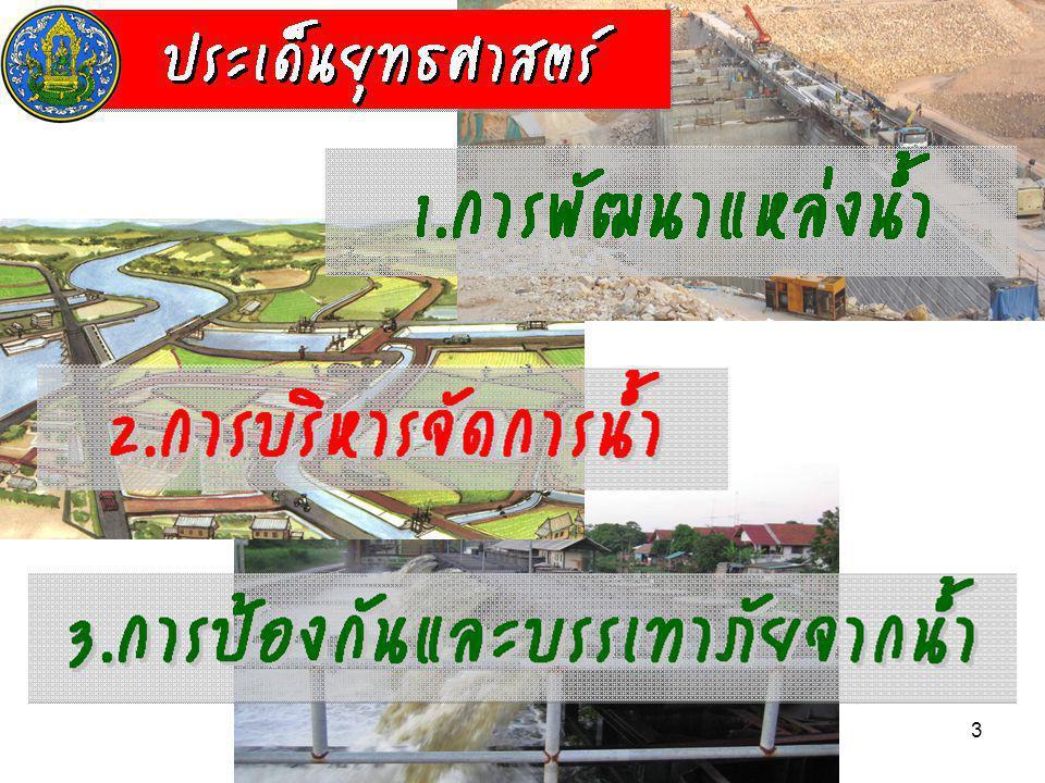 14 กรมชลประทาน กระทรวงเกษตรและสหกรณ์ Royal Irrigation Department Ministry of Agriculture and Co-operatives.