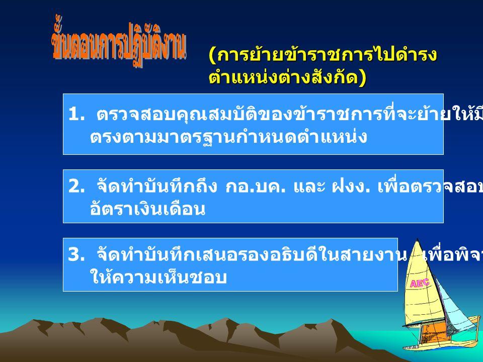4.เสนออธิบดี เพื่อพิจารณาให้ความเห็นชอบ 5.