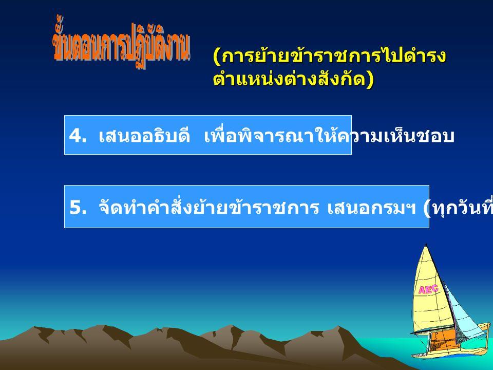 4. เสนออธิบดี เพื่อพิจารณาให้ความเห็นชอบ 5. จัดทำคำสั่งย้ายข้าราชการ เสนอกรมฯ ( ทุกวันที่ 15 ของเดือน ) ( การย้ายข้าราชการไปดำรง ตำแหน่งต่างสังกัด )