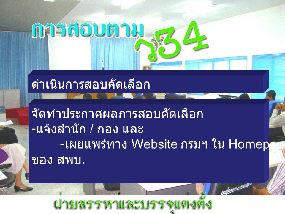 ดำเนินการสอบคัดเลือก จัดทำประกาศผลการสอบคัดเลือก - แจ้งสำนัก / กอง และ - เผยแพร่ทาง Website กรมฯ ใน Homepage ของ สพบ.