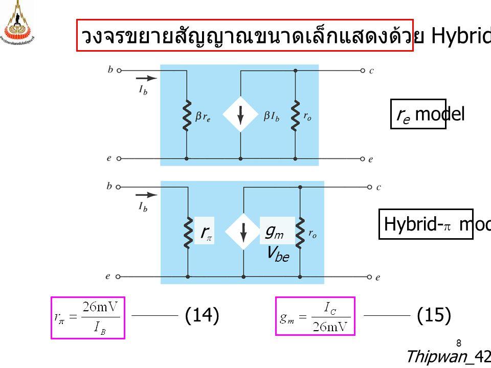8 Thipwan_429212 วงจรขยายสัญญาณขนาดเล็กแสดงด้วย Hybrid-  model rr g m V be Hybrid-  model r e model (14) (15)