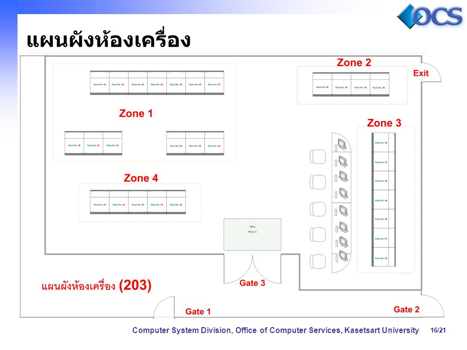 16/21 Computer System Division, Office of Computer Services, Kasetsart University แผนผังห้องเครื่อง