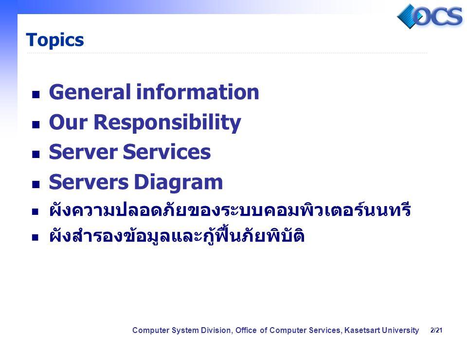 3/21 Computer System Division, Office of Computer Services, Kasetsart University General Information Established in 2543 B.E.