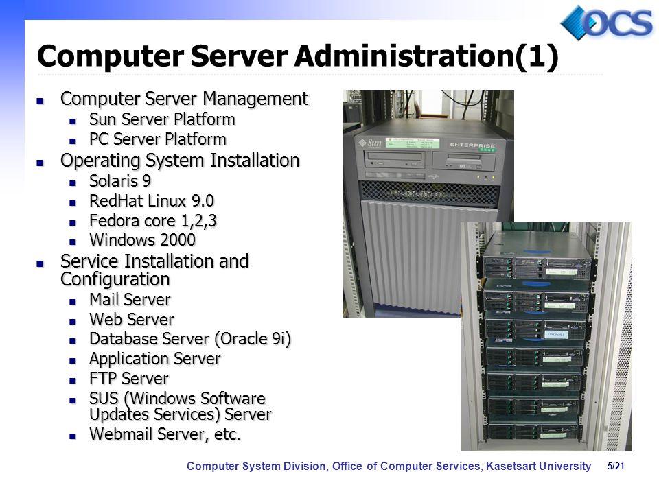 16/21 Computer System Division, Office of Computer Services, Kasetsart University แผนผังห้องเครื่อง