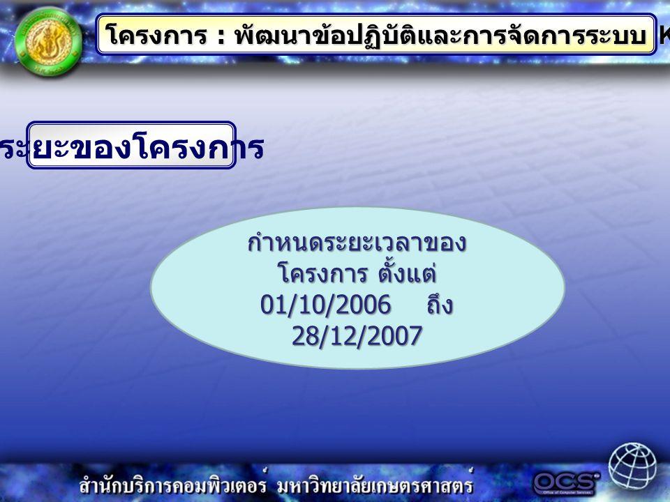 ระยะของโครงการ โครงการ : พัฒนาข้อปฏิบัติและการจัดการระบบ KU-Channel กำหนดระยะเวลาของ โครงการ ตั้งแต่ 01/10/2006 ถึง 28/12/2007