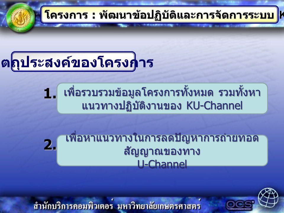 กลุ่มเป้าหมาย โครงการ : พัฒนาข้อปฏิบัติและการจัดการระบบ KU-Channel 1.