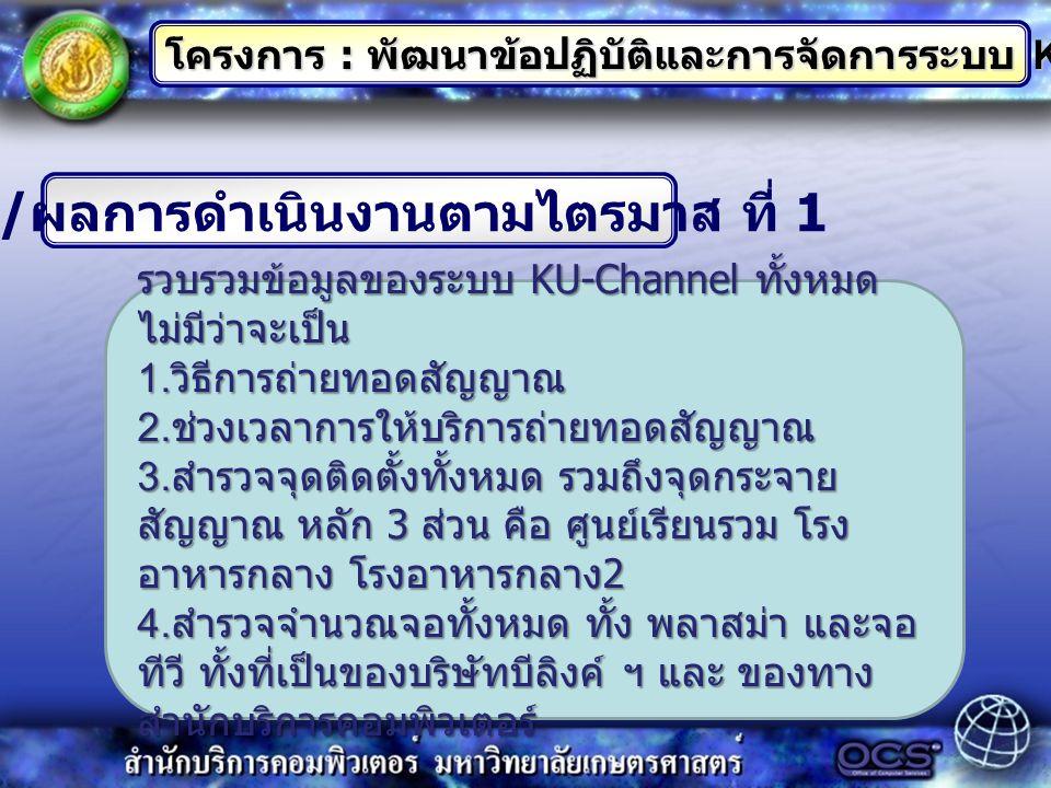 แผน / ผลการดำเนินงานตามไตรมาส ที่ 1 โครงการ : พัฒนาข้อปฏิบัติและการจัดการระบบ KU-Channel รวบรวมข้อมูลของระบบ KU-Channel ทั้งหมด ไม่มีว่าจะเป็น 1.