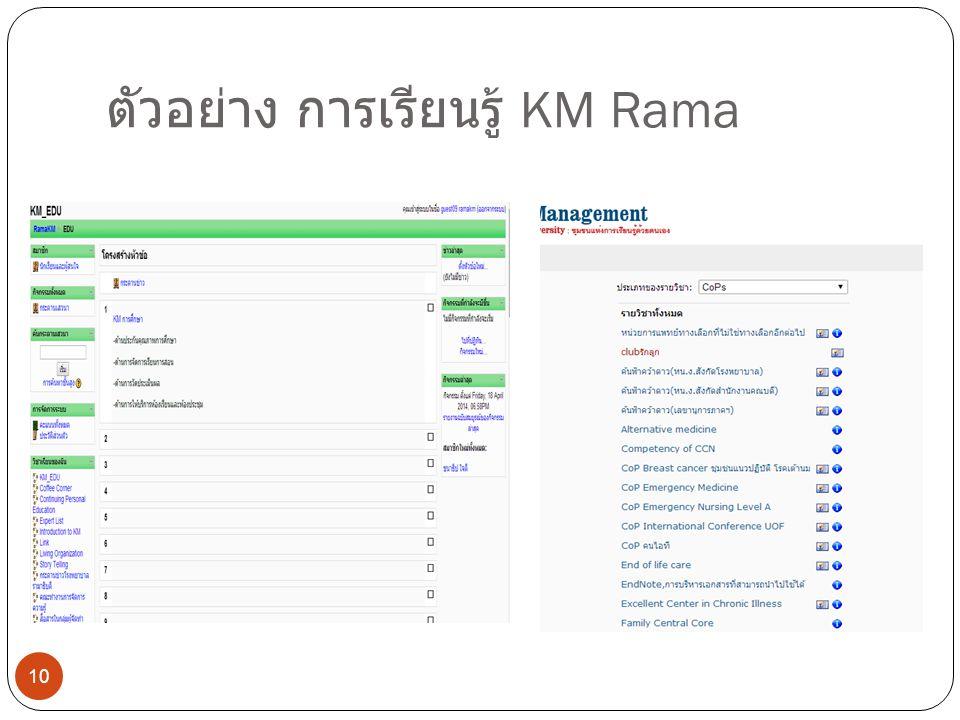 ตัวอย่าง การเรียนรู้ KM Rama 10