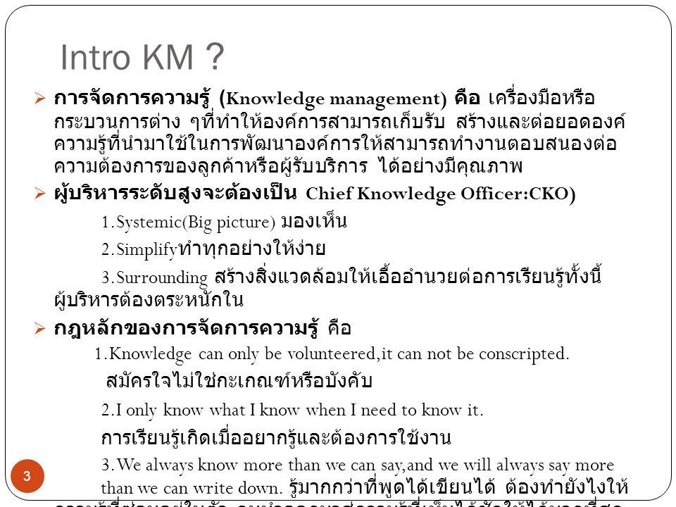 Intro KM .