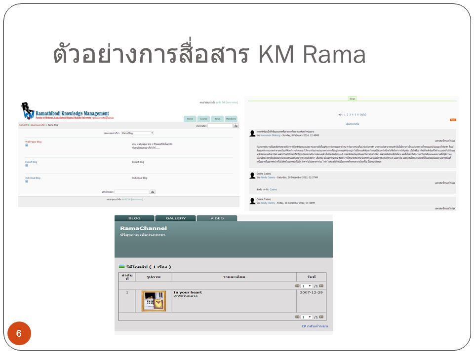 กระบวนการและเครื่องมือ  มีฐานข้อมูล Database  เวทีแลกเปลี่ยนการเรียนรู้  Facebook : Km RamathibodiKm Ramathibodi  ตอบปัญหาสุขภาพ  หน่วยจัดการความรู้ความรุนแรงในครอบครัว 7