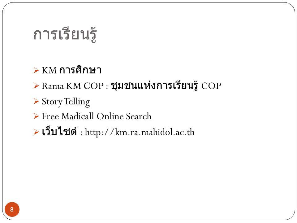 การเรียนรู้  KM การศึกษา  Rama KM COP : ชุมชนแห่งการเรียนรู้ COP  Story Telling  Free Madicall Online Search  เว็บไซต์ : http://km.ra.mahidol.ac.