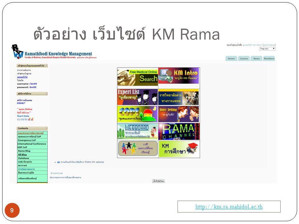 ตัวอย่าง เว็บไซต์ KM Rama http://km.ra.mahidol.ac.th 9