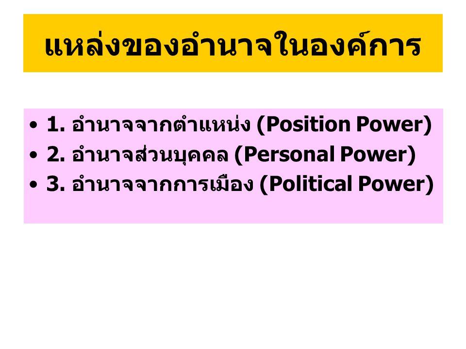 แหล่งของอำนาจในองค์การ 1. อำนาจจากตำแหน่ง (Position Power) 2. อำนาจส่วนบุคคล (Personal Power) 3. อำนาจจากการเมือง (Political Power)