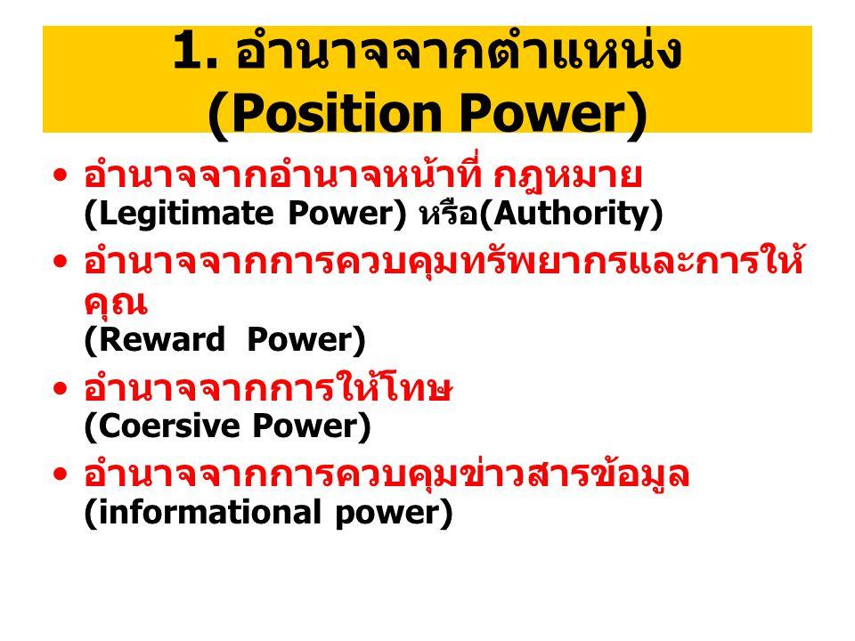 1. อำนาจจากตำแหน่ง (Position Power) อำนาจจากอำนาจหน้าที่ กฎหมาย (Legitimate Power) หรือ(Authority) อำนาจจากการควบคุมทรัพยากรและการให้ คุณ (Reward Powe
