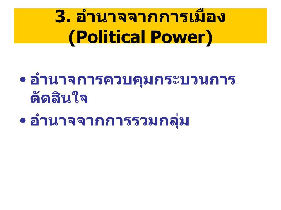 รูปแบบการใช้อำนาจของผู้นำ การใช้อำนาจเด็ดขาด การใช้อำนาจอย่างมีศิลปะ การใช้อำนาจด้วยวิธีการปรึกษาหารือ การใช้อำนาจแบบมีส่วนร่วม