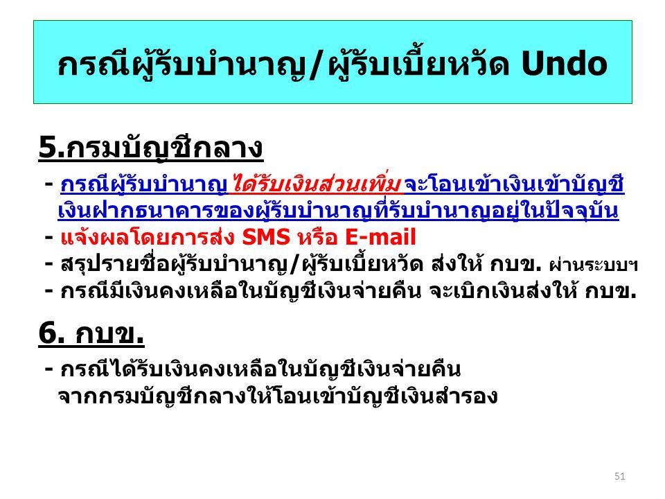 5.กรมบัญชีกลาง - กรณีผู้รับบำนาญได้รับเงินส่วนเพิ่ม จะโอนเข้าเงินเข้าบัญชี เงินฝากธนาคารของผู้รับบำนาญที่รับบำนาญอยู่ในปัจจุบัน - แจ้งผลโดยการส่ง SMS หรือ E-mail - สรุปรายชื่อผู้รับบำนาญ/ผู้รับเบี้ยหวัด ส่งให้ กบข.