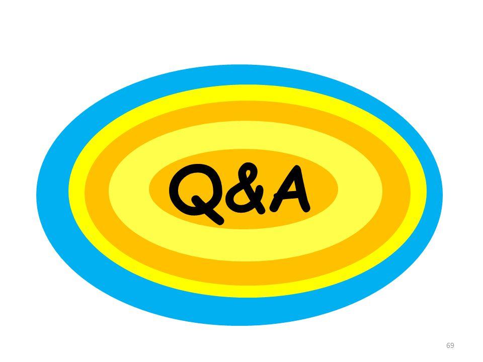 Q&A 69