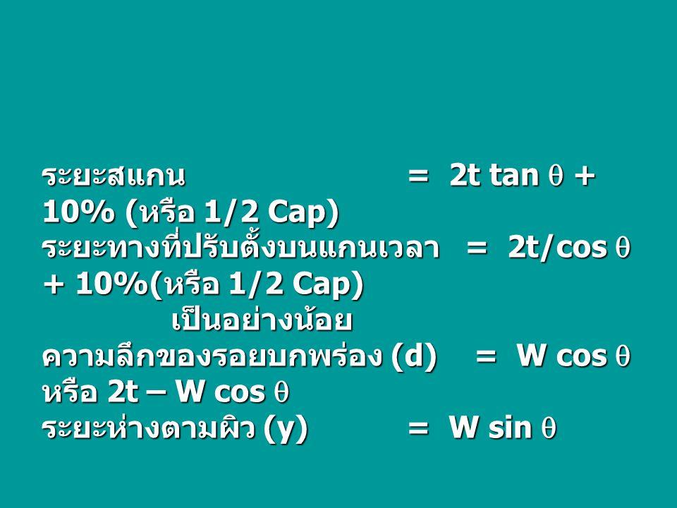 ระยะสแกน = 2t tan  + 10% ( หรือ 1/2 Cap) ระยะทางที่ปรับตั้งบนแกนเวลา = 2t/cos  + 10%( หรือ 1/2 Cap) เป็นอย่างน้อย ความลึกของรอยบกพร่อง (d) = W cos 