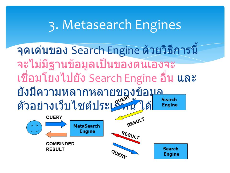 จุดเด่นของ Search Engine ด้วยวิธีการนี้ จะไม่มีฐานข้อมูลเป็นของตนเองจะ เชื่อมโยงไปยัง Search Engine อื่น และ ยังมีความหลากหลายของข้อมูล ตัวอย่างเว็บไซต์ประเภทนี้ ได้แก่ 3.