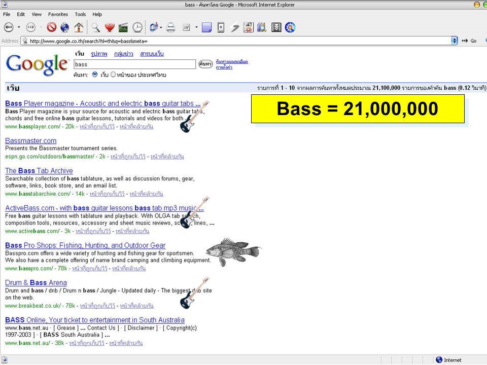  เช่นคำว่า bass มีหลายความหมาย  Bass = เกี่ยวกับตกปลา  Bass = เครื่องดนตรี ค้นหาคำว่า Bass ที่เกี่ยวกับปลา ตัดคำที่ไม่ต้องการด้วย – (Negative terms)