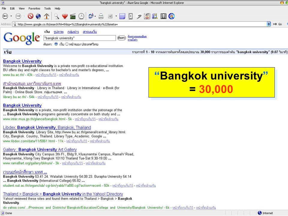 Bangkok university = 2,340,000